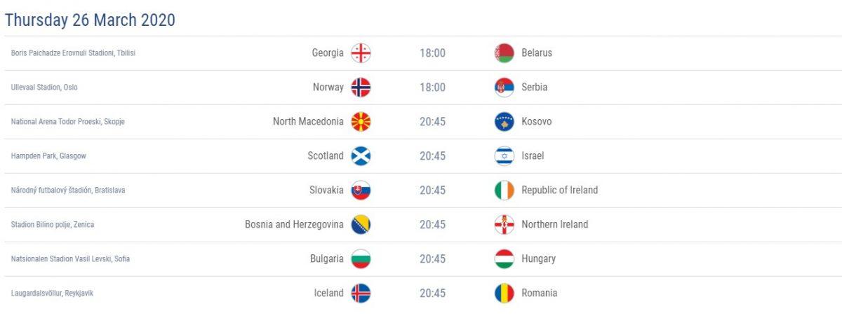 Slik blir de første play-off kampene spilt for Fotball Em i 2020